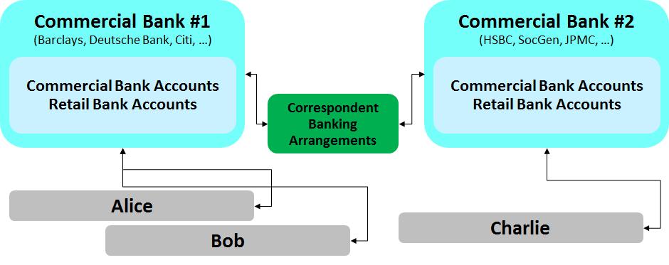 Everbank Wiring Instructions - Wire Data Schema •