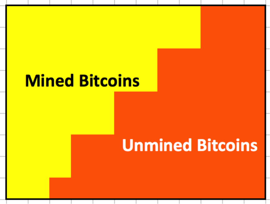 Land of bitcoins betting calculator system