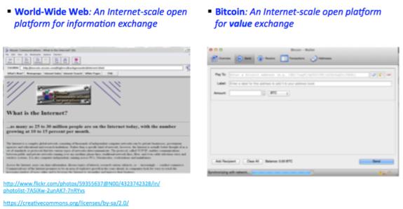 WebBitcoinAnalogy